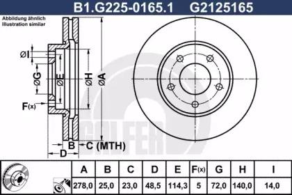 B1.G225-0165.1 GALFER