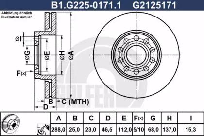 B1.G225-0171.1 GALFER