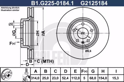 B1.G225-0184.1 GALFER