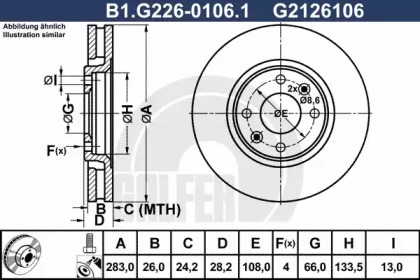 B1.G226-0106.1 GALFER