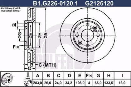 B1.G226-0120.1 GALFER