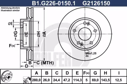 B1.G226-0150.1 GALFER