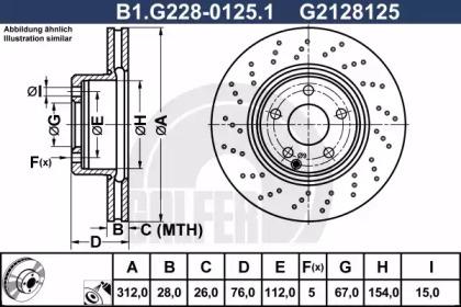 B1.G228-0125.1 GALFER