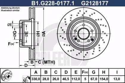 B1.G228-0177.1 GALFER