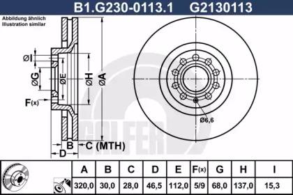 B1.G230-0113.1 GALFER