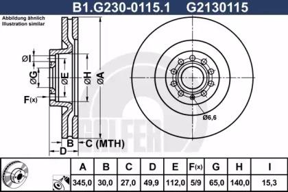 B1.G230-0115.1 GALFER