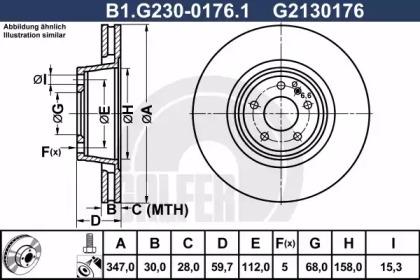 B1.G230-0176.1 GALFER
