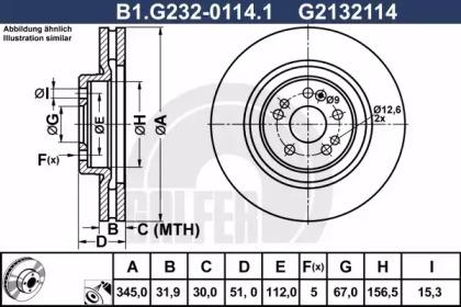 B1.G232-0114.1 GALFER