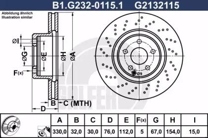 B1.G232-0115.1 GALFER