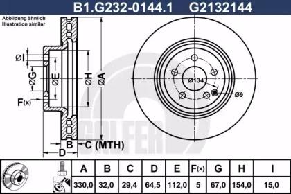B1.G232-0144.1 GALFER