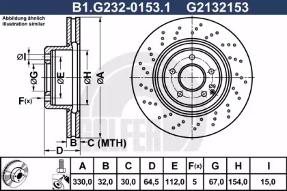 B1.G232-0153.1 GALFER
